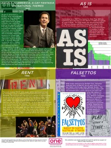 PA 13 - as is, falsettos, angels in america, & rent
