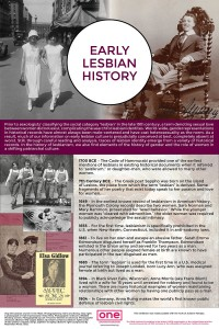 Panel 2 - Early Lesbian History