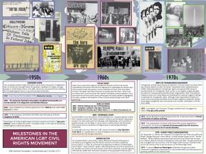timeline pg 1 - FINAL